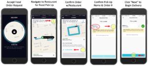 uber eats driver app